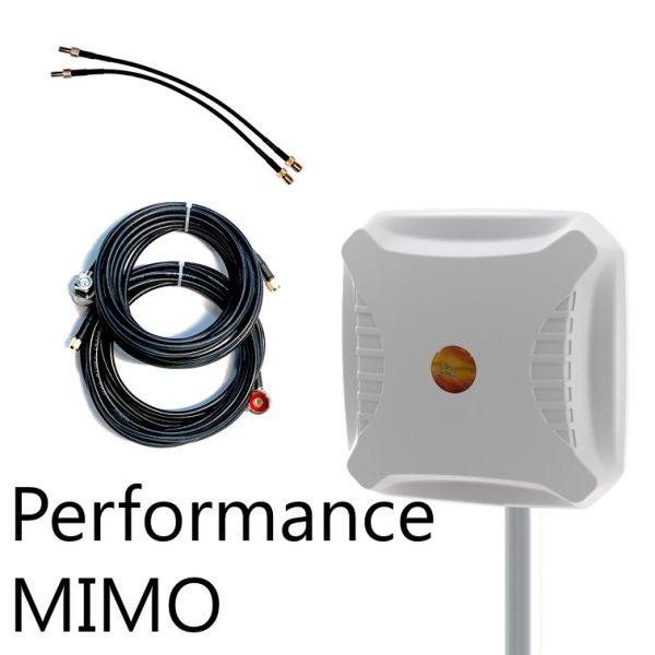 5G Performance MIMO Antenna
